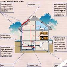 passivnyj-dom-texnicheskie-normy